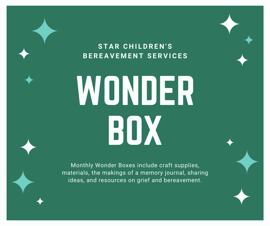 Wonder Box Renewal Information